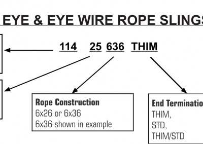 How to order wire rope slings